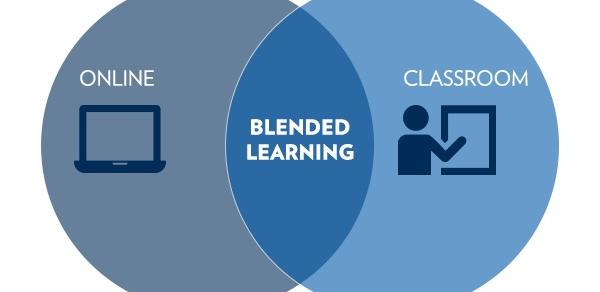 blended learning diagram for distance learning / online readiness